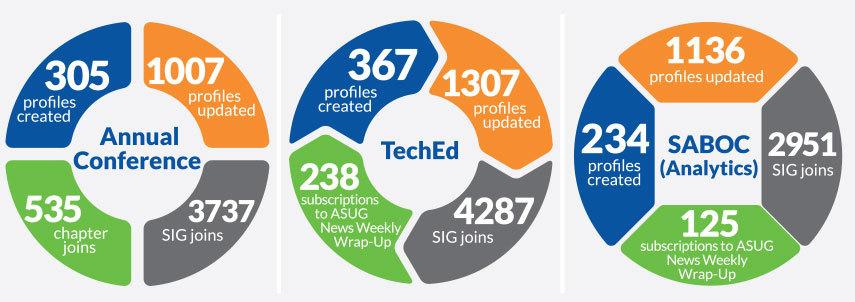 Membership-Infographics.jpg#asset:512410